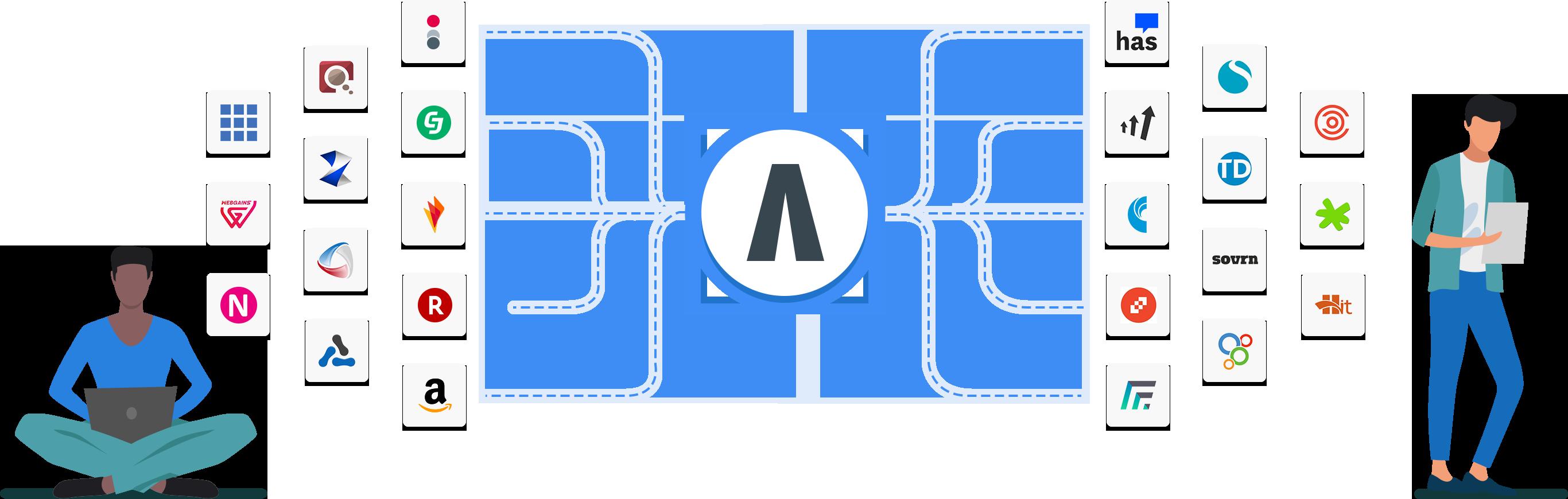 Integrations Hub